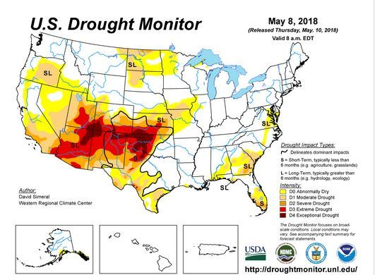 Drought US 2018